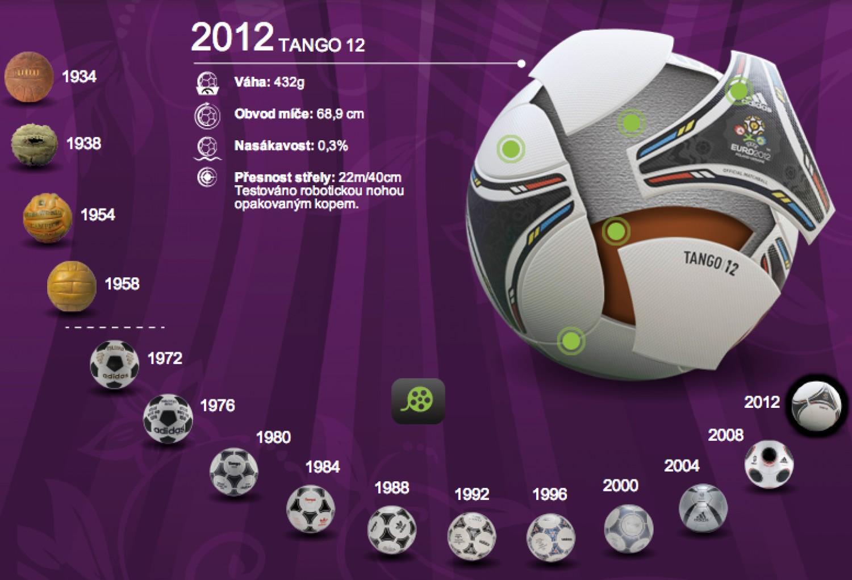 3-euro-sejarah-uefa