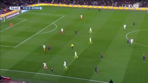 Jadwal Piala Euro 2016 - Pola 4-4-2 Real Madrid