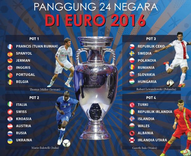 Jadwal-Lengkap-Piala-Euro-2016