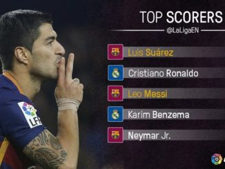suarez-top-skorer