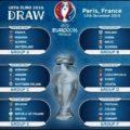 Jadwal Piala Euro