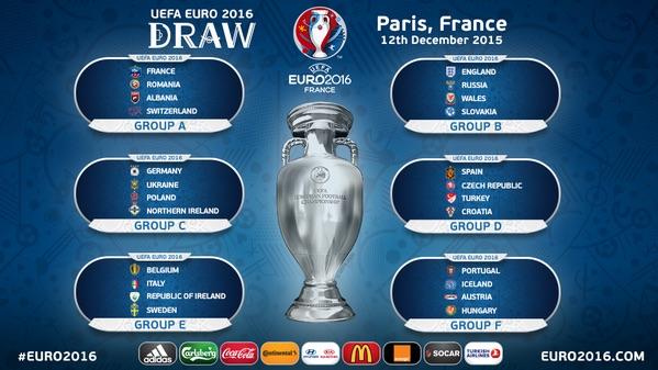Hasil_Drawing_Pembagian_Grup_Putaran_Final_Piala_Eropa_Atau_EURO_2016_Prancis