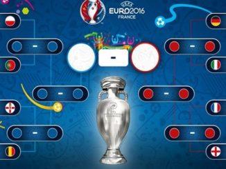 Jadwal Lengkap 16 Besar Piala Euro 2016